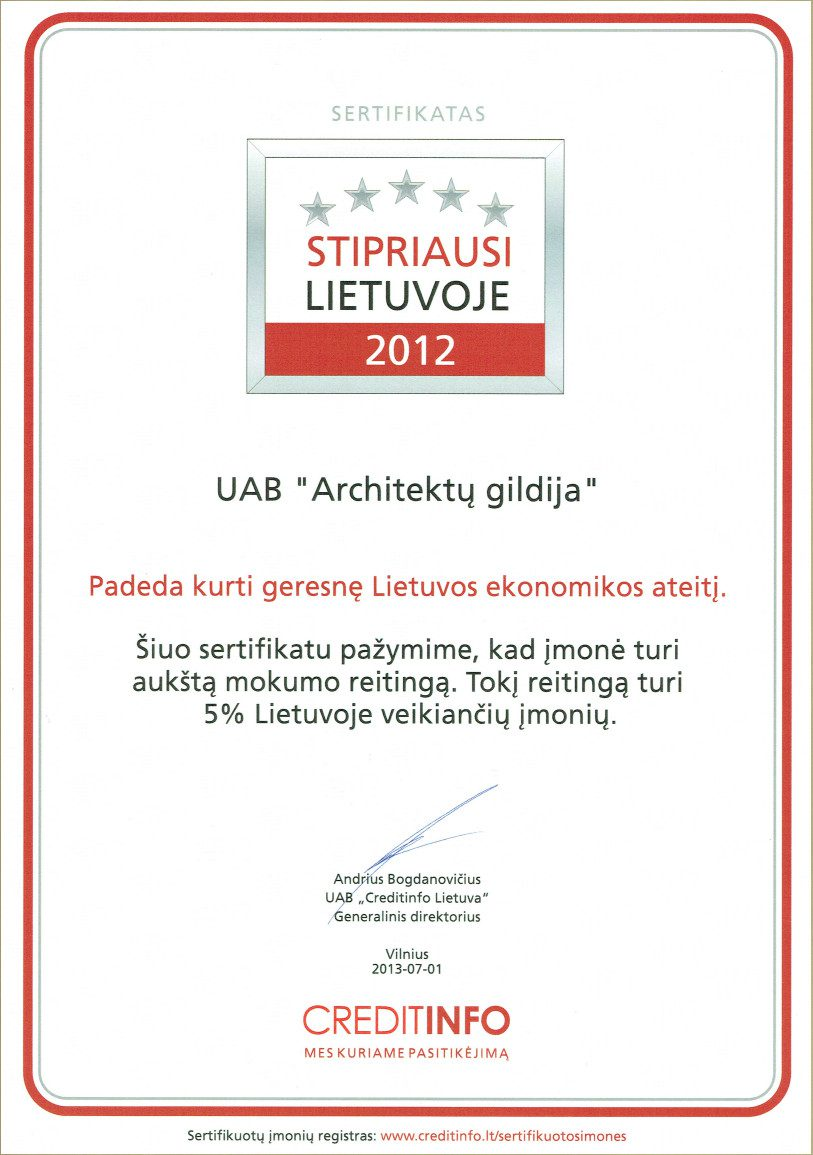 Stipriausi2012
